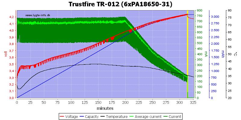 Trustfire%20TR-012%20(6xPA18650-31)