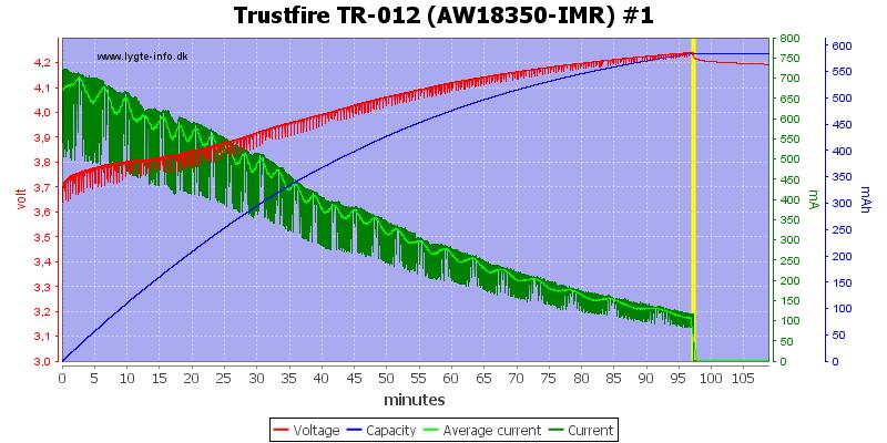 Trustfire%20TR-012%20(AW18350-IMR)%20%231