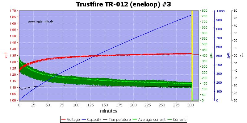 Trustfire%20TR-012%20(eneloop)%20%233