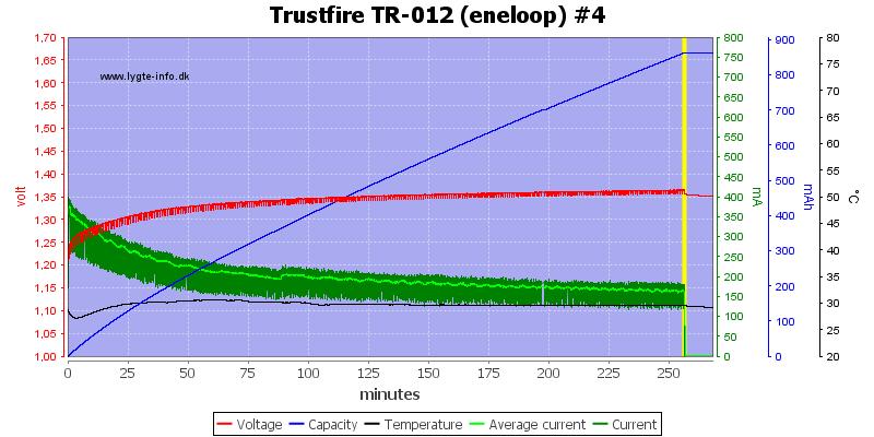 Trustfire%20TR-012%20(eneloop)%20%234