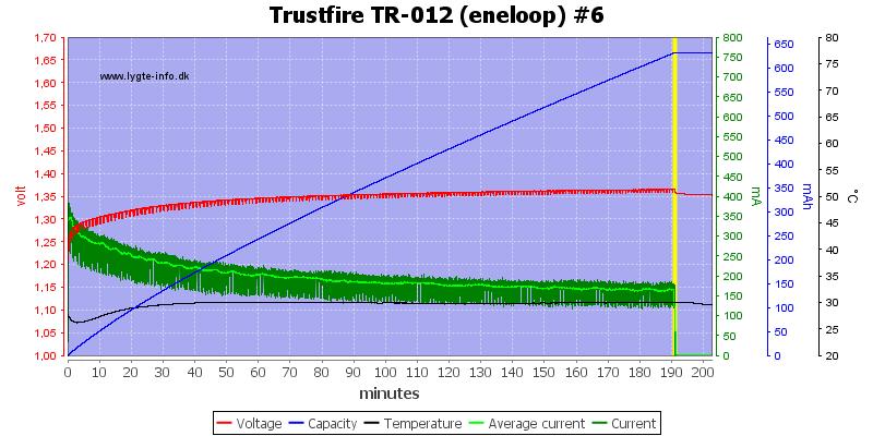Trustfire%20TR-012%20(eneloop)%20%236