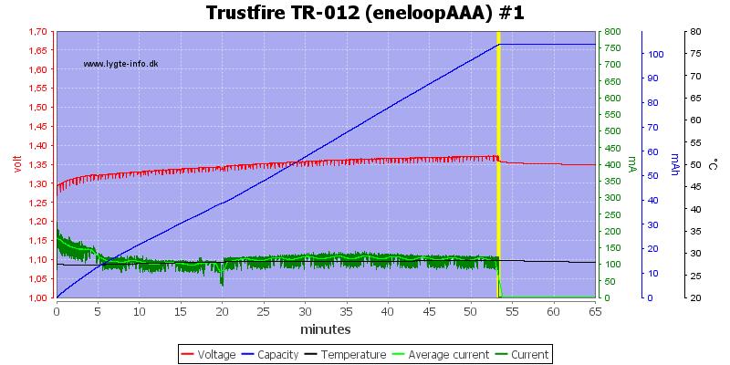 Trustfire%20TR-012%20(eneloopAAA)%20%231