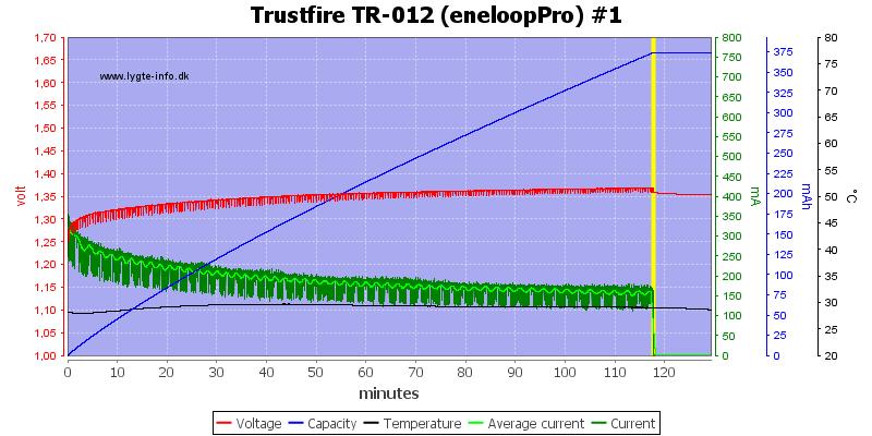 Trustfire%20TR-012%20(eneloopPro)%20%231