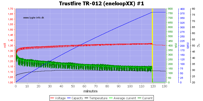 Trustfire%20TR-012%20(eneloopXX)%20%231