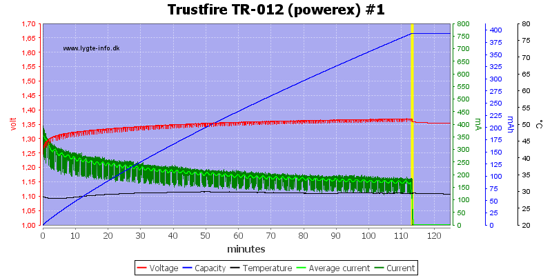 Trustfire%20TR-012%20(powerex)%20%231
