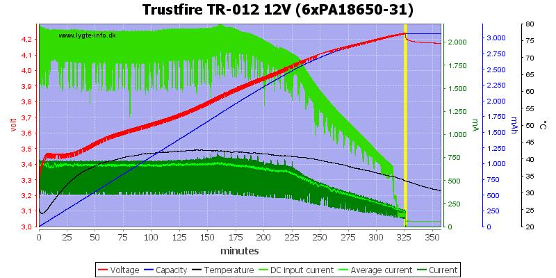 Trustfire%20TR-012%2012V%20(6xPA18650-31)