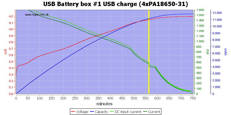 USB%20Battery%20box%20%231%20USB%20charge%20(4xPA18650-31)