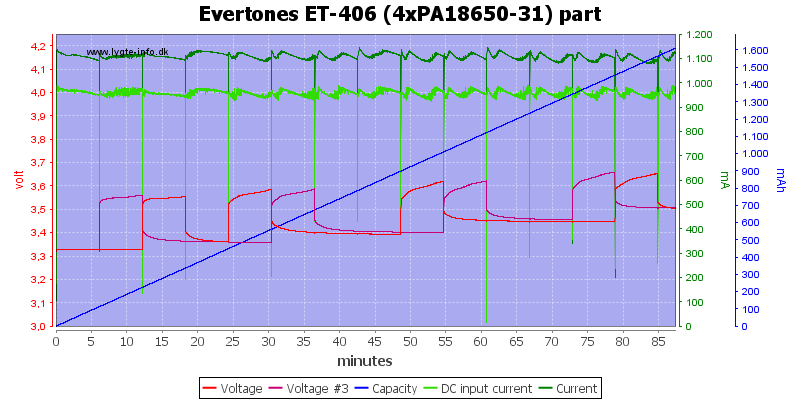 Evertones%20ET-406%20(4xPA18650-31)%20part