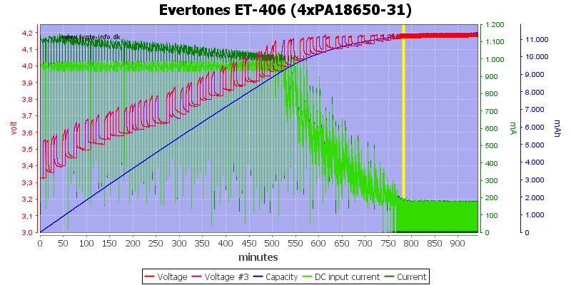Evertones%20ET-406%20(4xPA18650-31)