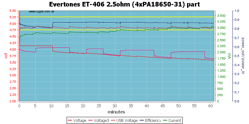 Evertones%20ET-406%202.5ohm%20(4xPA18650-31)%20part