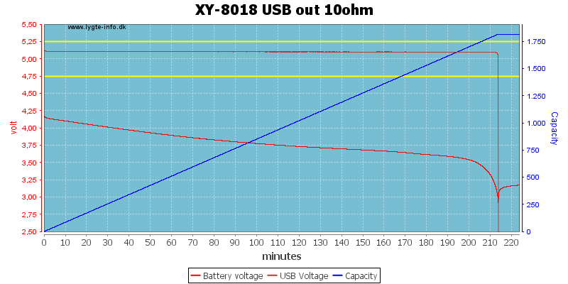 XY-8018%20USB%20out%2010ohm
