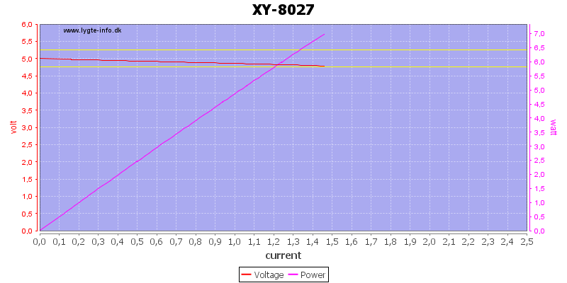 XY-8027%20load%20sweep