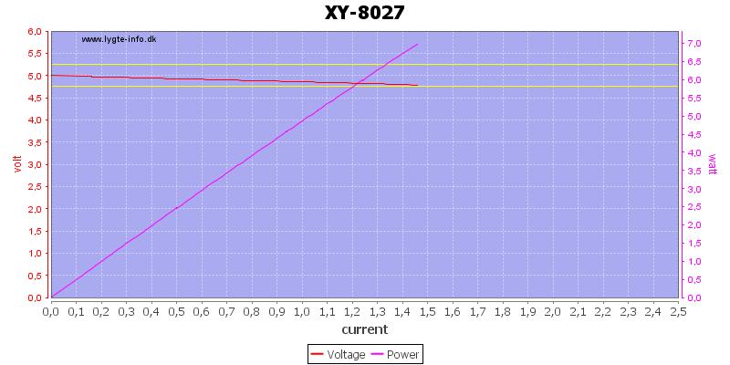 XY-8027%20load%20sweep