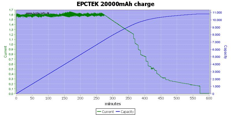 EPCTEK%2020000mAh%20charge
