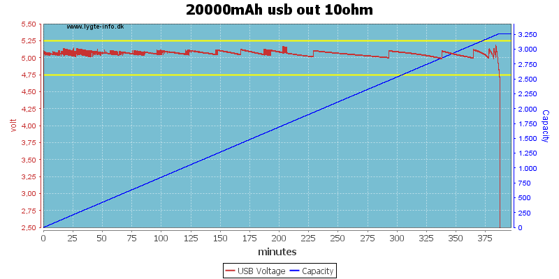 20000mAh%20usb%20out%2010ohm