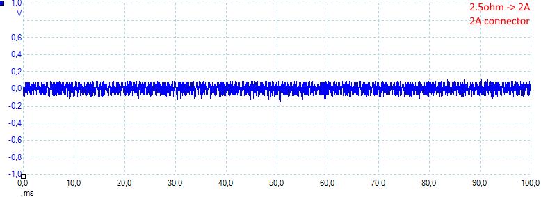 2.5ohm2A