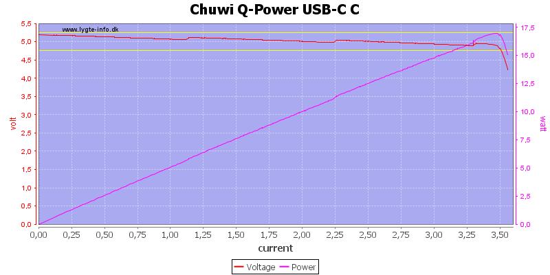 Chuwi%20Q-Power%20USB-C%20C%20load%20sweep