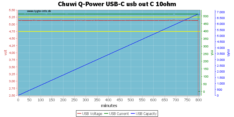 Chuwi%20Q-Power%20USB-C%20usb%20out%20C%2010ohm