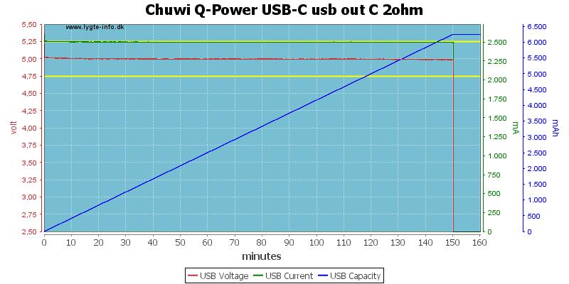 Chuwi%20Q-Power%20USB-C%20usb%20out%20C%202ohm