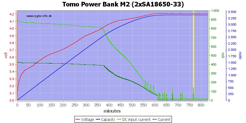 Tomo%20Power%20Bank%20M2%20%282xSA18650-33%29