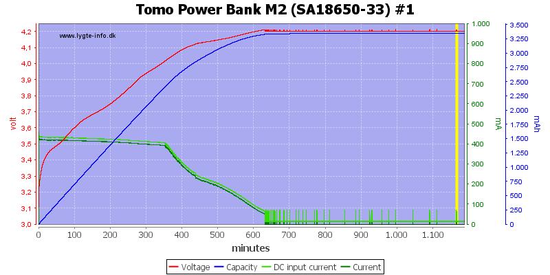 Tomo%20Power%20Bank%20M2%20%28SA18650-33%29%20%231