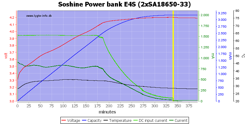 Soshine%20Power%20bank%20E4S%20%282xSA18650-33%29