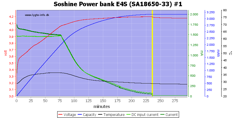 Soshine%20Power%20bank%20E4S%20%28SA18650-33%29%20%231
