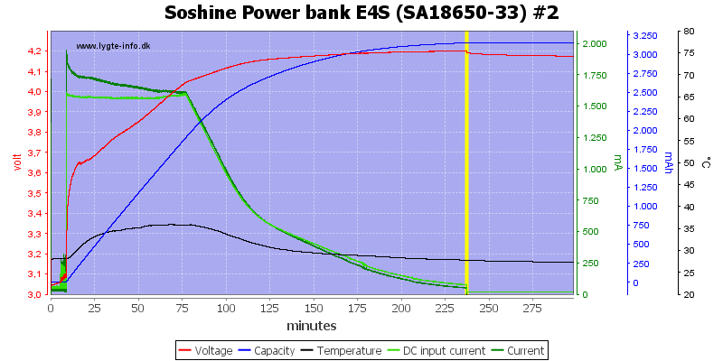 Soshine%20Power%20bank%20E4S%20%28SA18650-33%29%20%232
