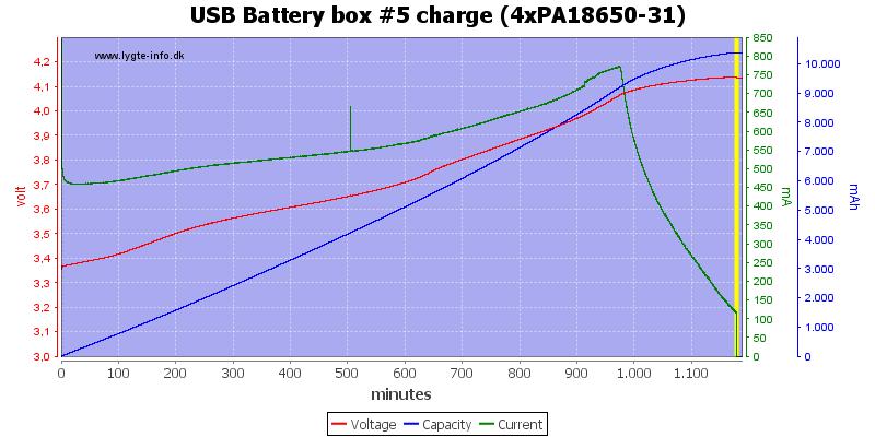 USB%20Battery%20box%20%235%20charge%20(4xPA18650-31)