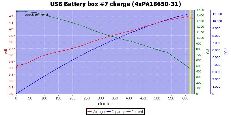USB%20Battery%20box%20%237%20charge%20(4xPA18650-31)
