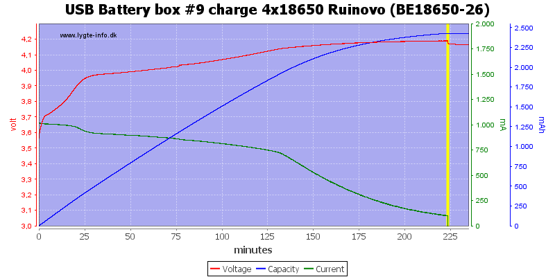 USB%20Battery%20box%20%239%20charge%204x18650%20Ruinovo%20(BE18650-26)