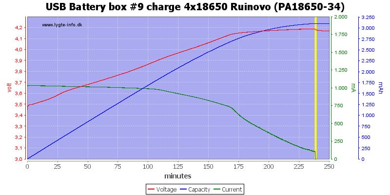 USB%20Battery%20box%20%239%20charge%204x18650%20Ruinovo%20(PA18650-34)
