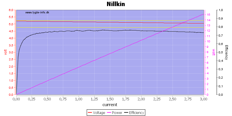 Nillkin%20load%20sweep