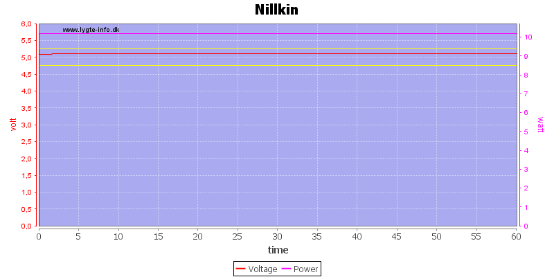 Nillkin%20load%20test