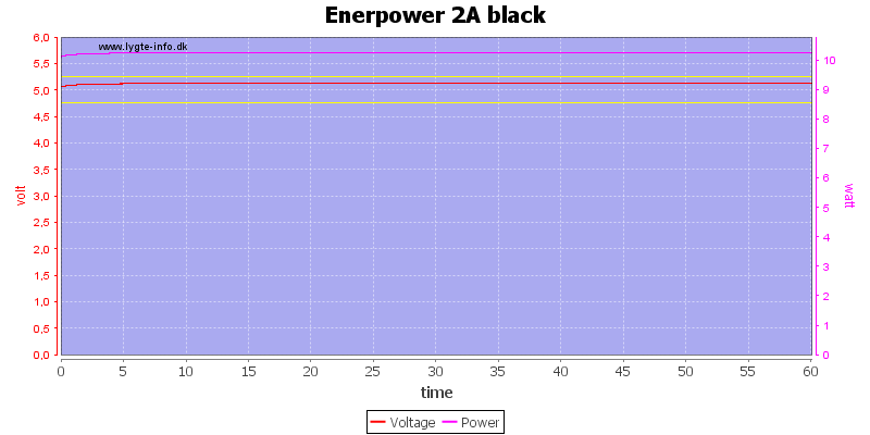 Enerpower%202A%20black%20load%20test