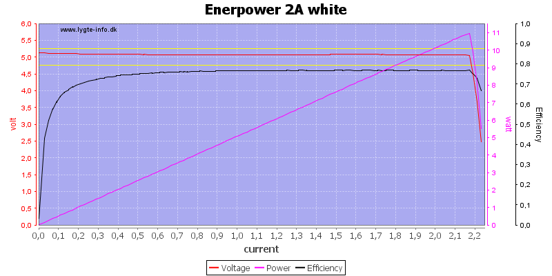 Enerpower%202A%20white%20load%20sweep