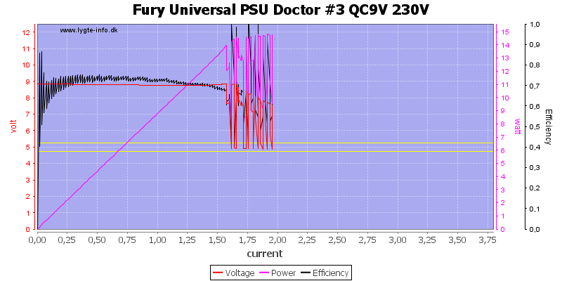 Fury%20Universal%20PSU%20Doctor%20%233%20QC9V%20230V%20load%20sweep
