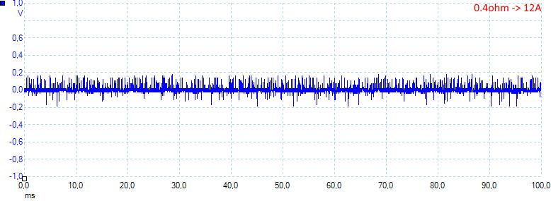 0.4ohm
