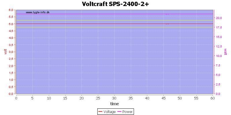 Voltcraft%20SPS-2400-2+%20load%20test