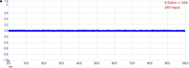 0.5ohm24V