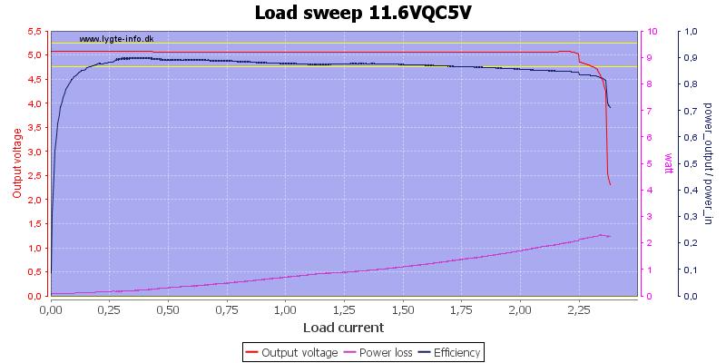 Load%20sweep%2011.6VQC5V
