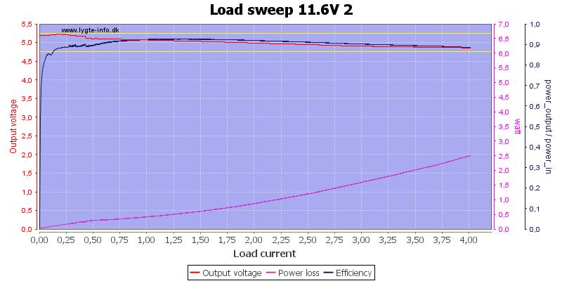 Load%20sweep%2011.6V%202