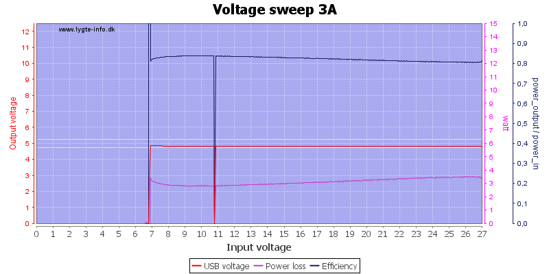 Voltage%20sweep%203A