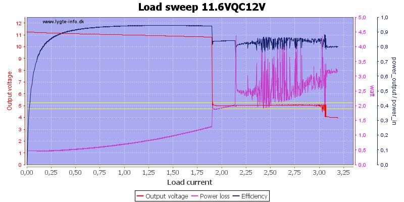 Load%20sweep%2011.6VQC12V