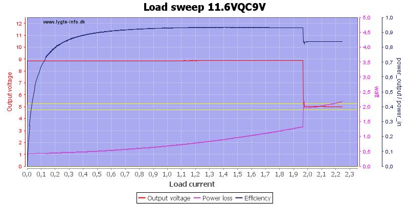 Load%20sweep%2011.6VQC9V