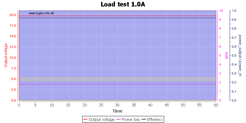 Load%20test%2020V1.0A
