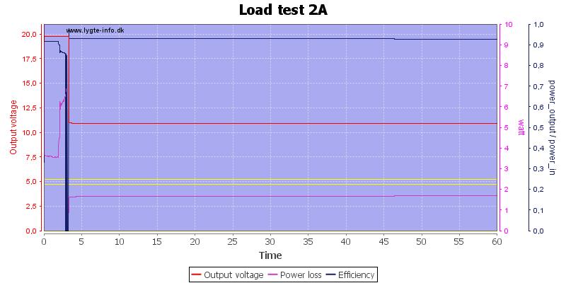 Load%20test%2020V2A