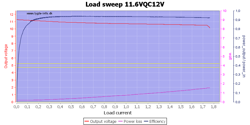 Load%20sweep%2011.6VQC12V