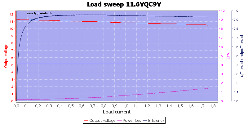 Load%20sweep%2011.6VQC9V