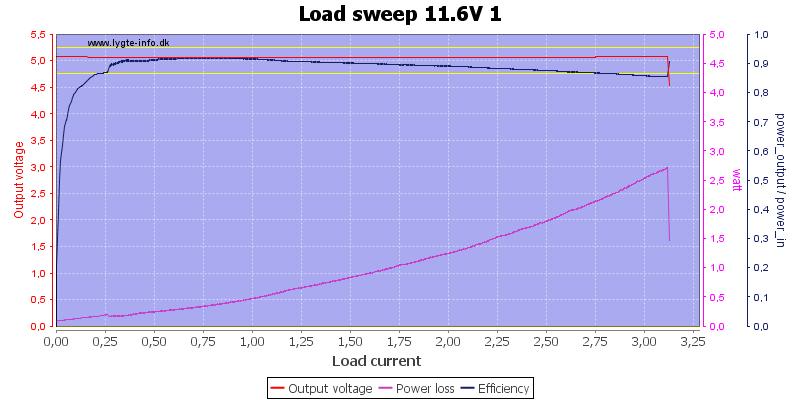 Load%20sweep%2011.6V%201